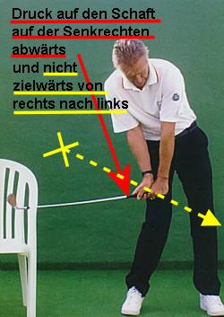 Linker Daumen Drehmoment Golf Downswing